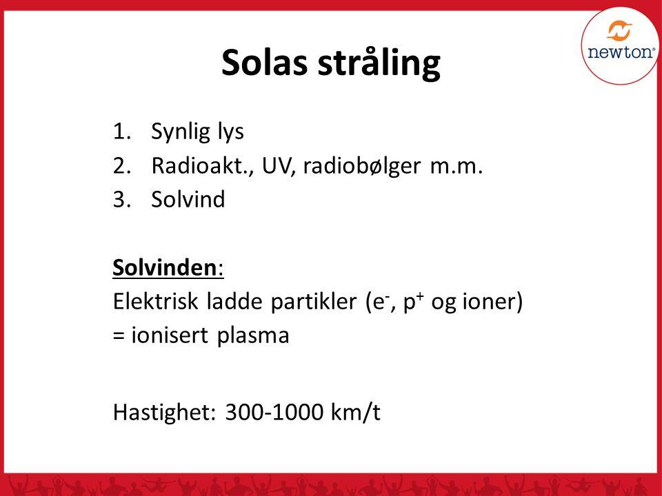 Solas stråling Synlig lys Radioakt., UV, radiobølger m.m. Solvind
