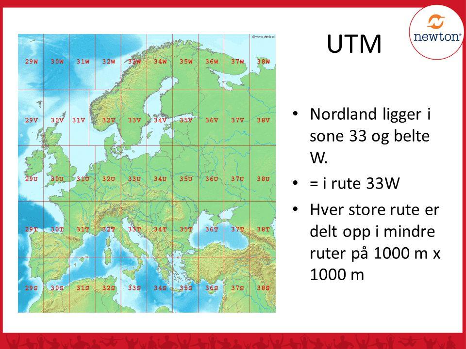 UTM Nordland ligger i sone 33 og belte W. = i rute 33W