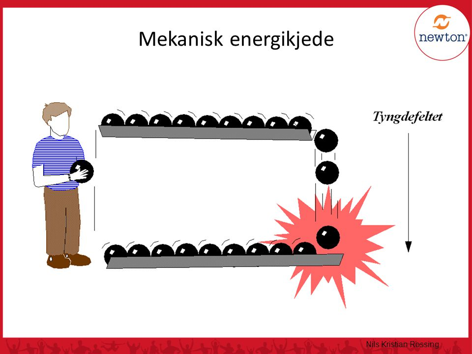 Mekanisk energikjede Nils Kristian Rossing