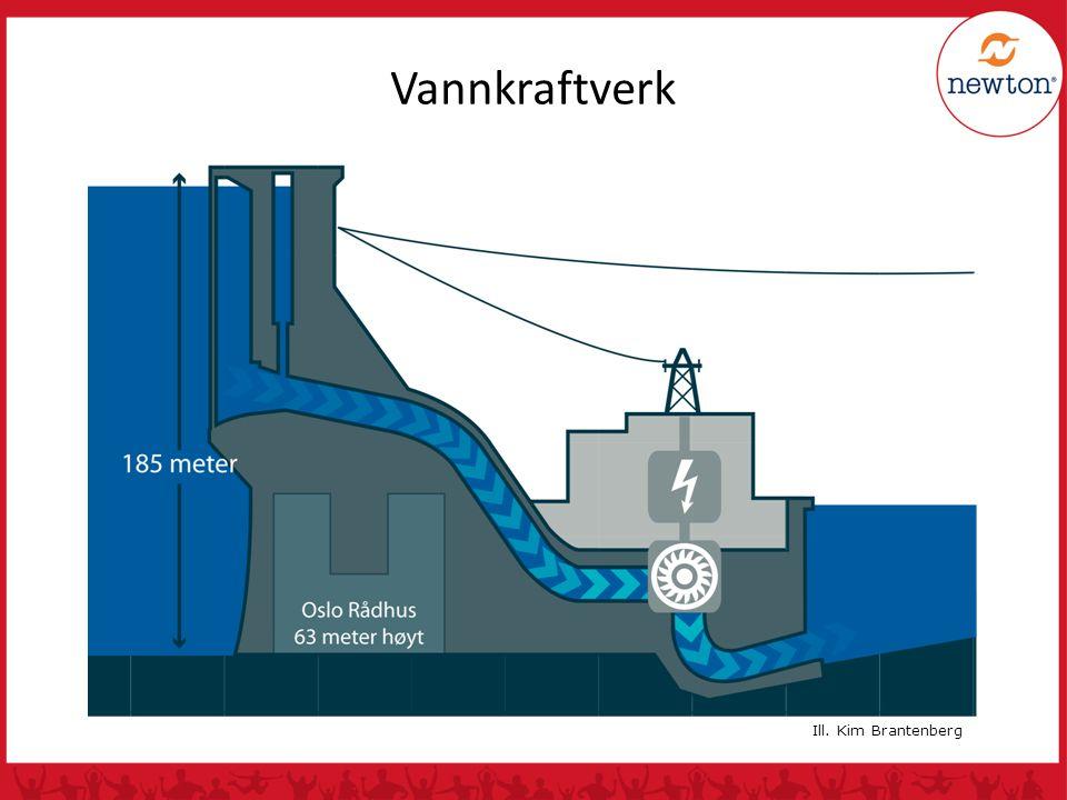 Vannkraftverk