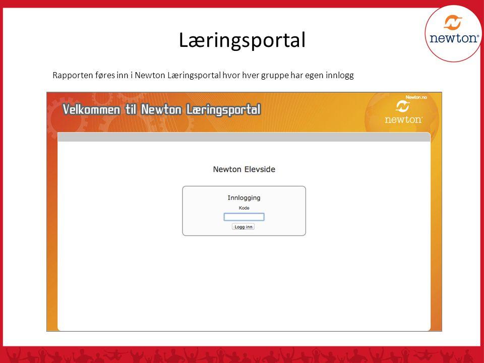 Læringsportal Rapporten føres inn i Newton Læringsportal hvor hver gruppe har egen innlogg
