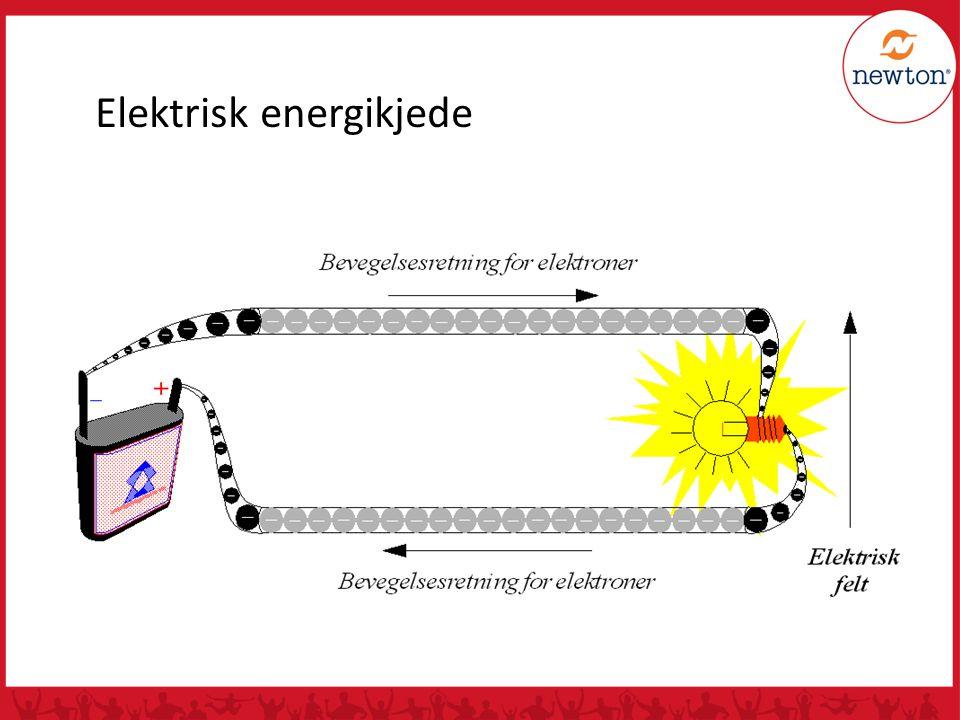 Elektrisk energikjede