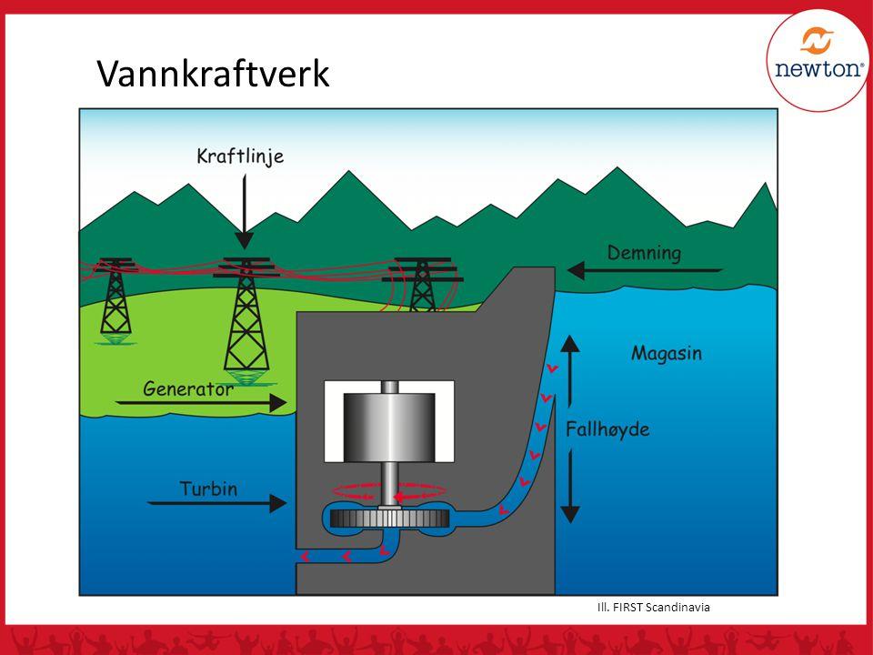 Vannkraftverk Ill. FIRST Scandinavia