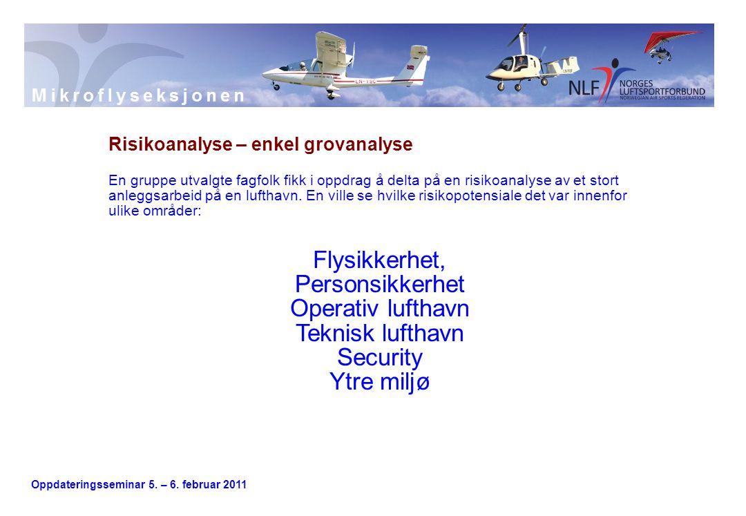 Flysikkerhet, Personsikkerhet Operativ lufthavn Teknisk lufthavn