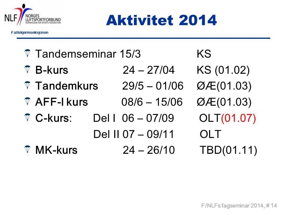 Aktivitet 2014 Tandemseminar 15/3 KS B-kurs 24 – 27/04 KS (01.02)