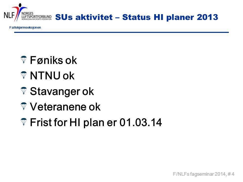 SUs aktivitet – Status HI planer 2013