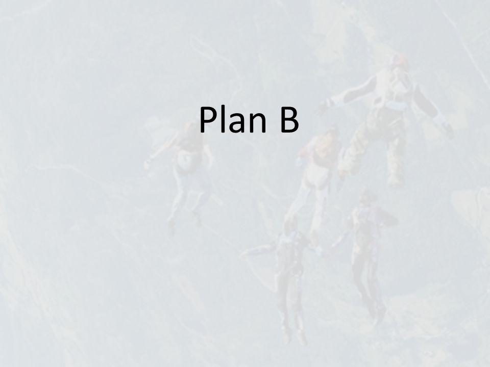 Plan B Gi deg selv alltid en utvei