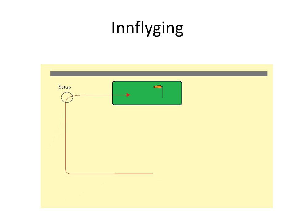 Innflyging Ideelt mønster, forenklet skisse