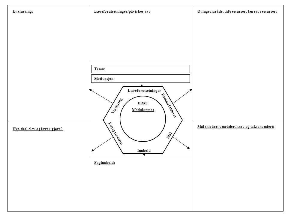 Evaluering: Læreforutsetninger/påvirkes av: Øvingsområde, tid/ressurser, lærers ressurser: Tema: Motivasjon: