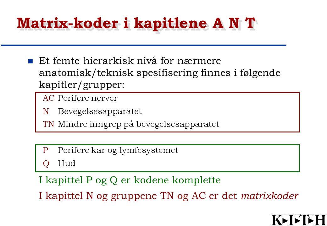 Matrix-koder i kapitlene A N T