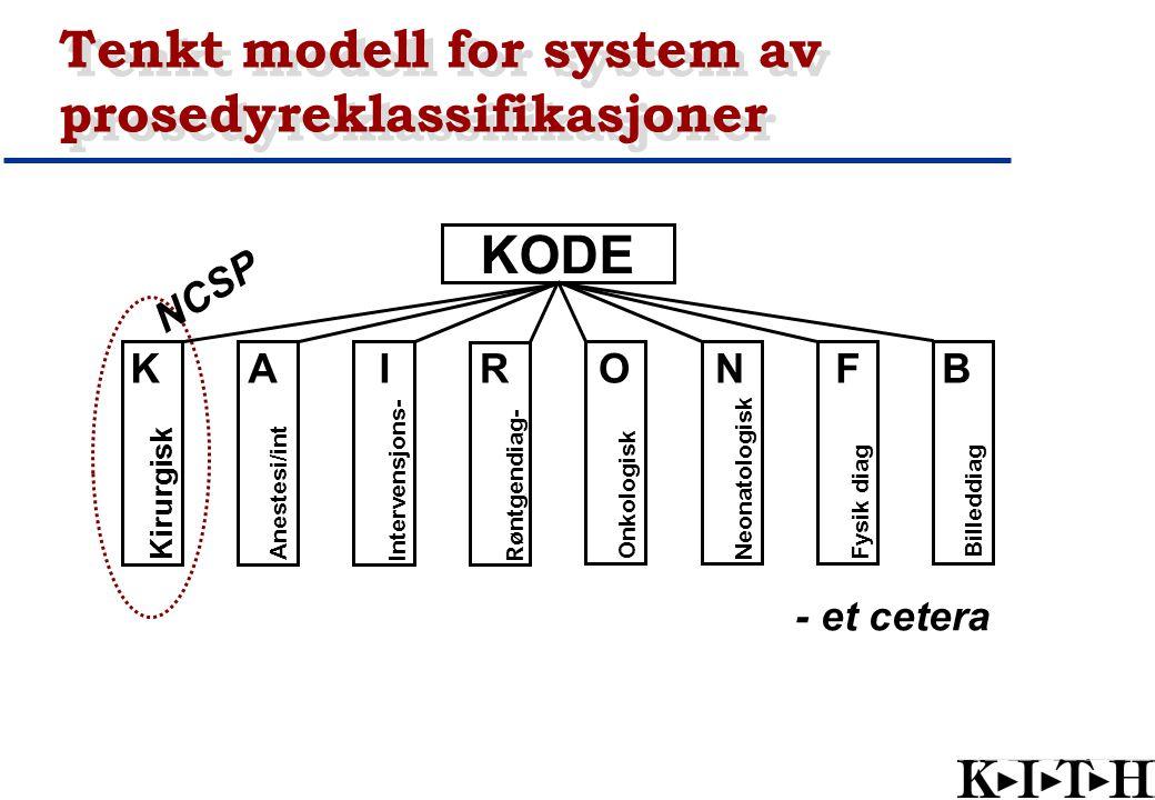 Tenkt modell for system av prosedyreklassifikasjoner