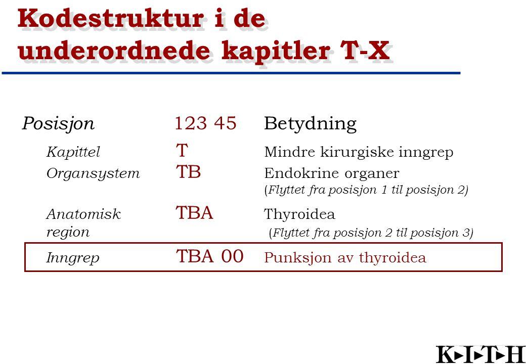 Kodestruktur i de underordnede kapitler T-X