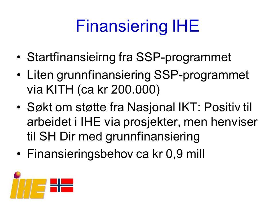 Finansiering IHE Startfinansieirng fra SSP-programmet