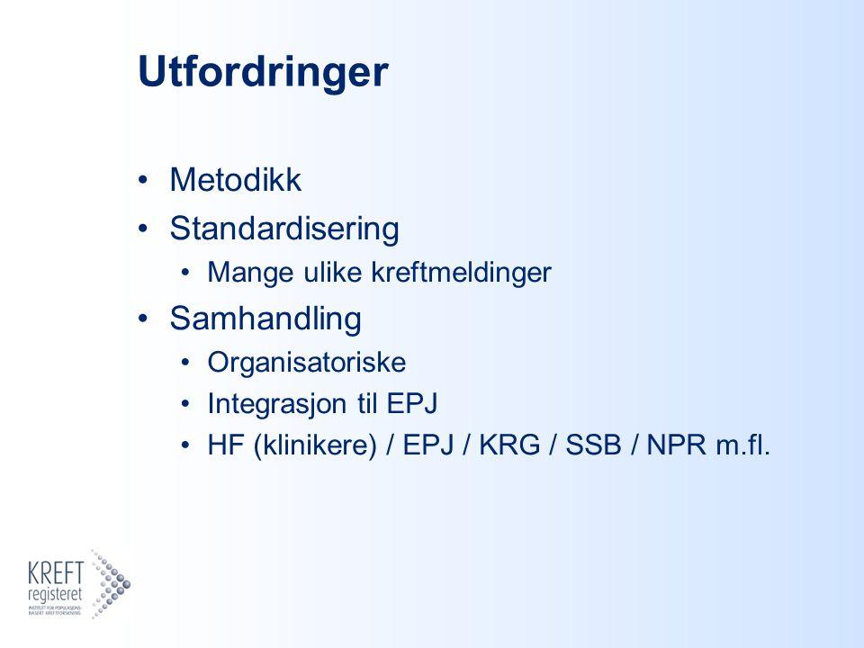Utfordringer Metodikk Standardisering Samhandling