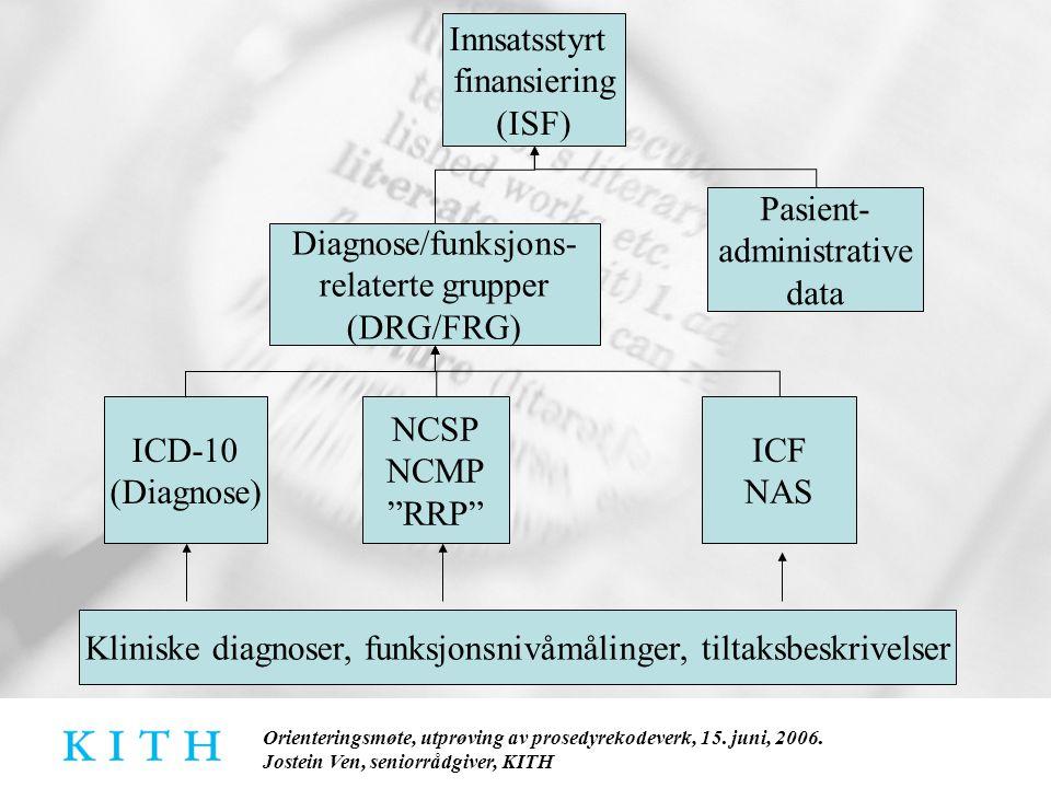 Kliniske diagnoser, funksjonsnivåmålinger, tiltaksbeskrivelser