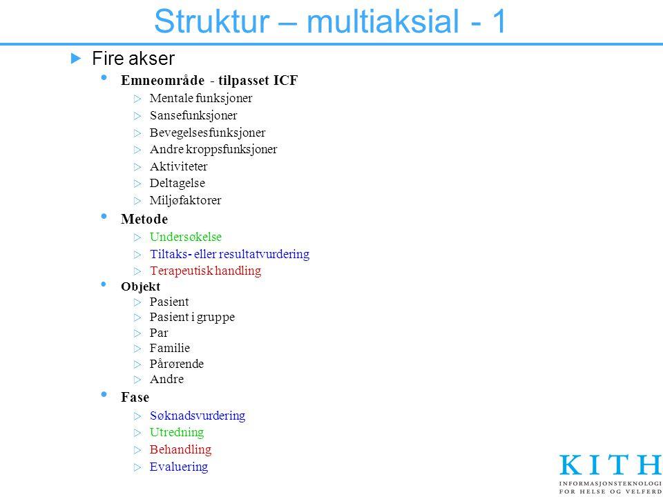 Struktur – multiaksial - 1