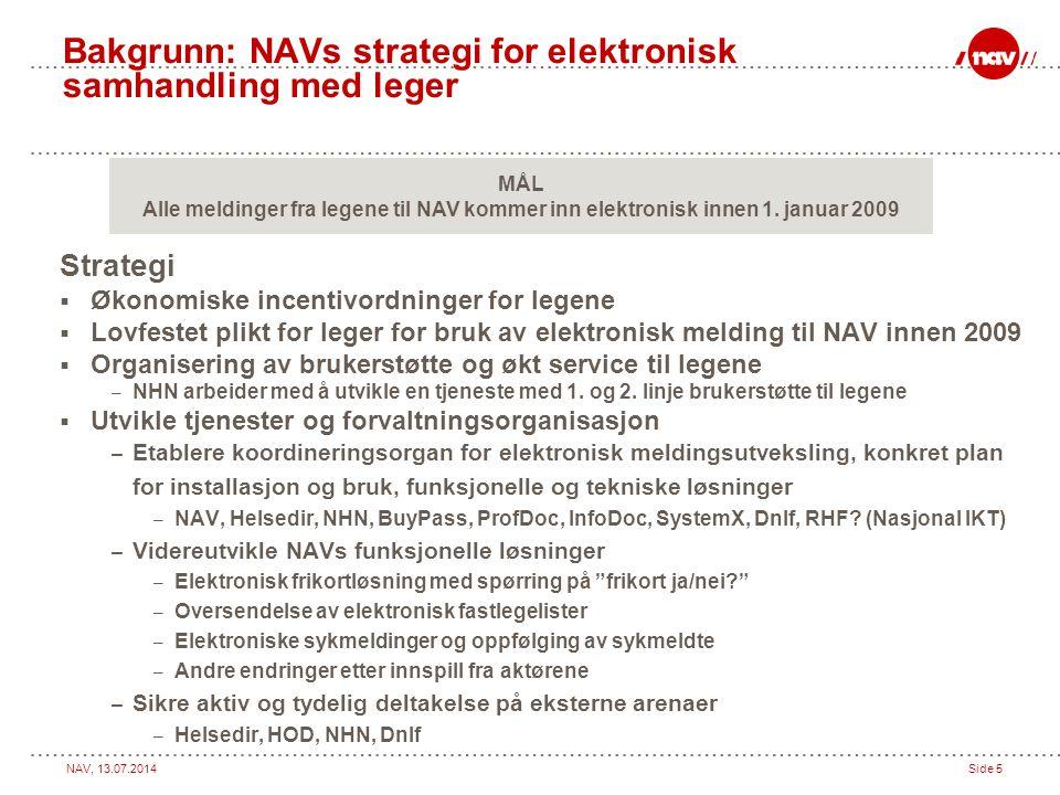 Bakgrunn: NAVs strategi for elektronisk samhandling med leger