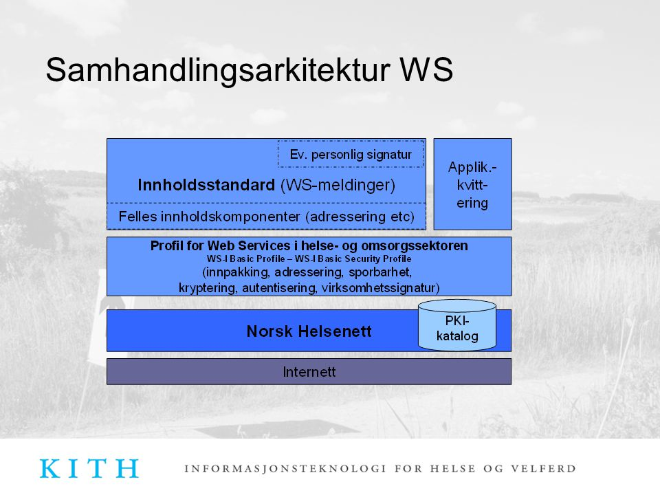 Samhandlingsarkitektur WS