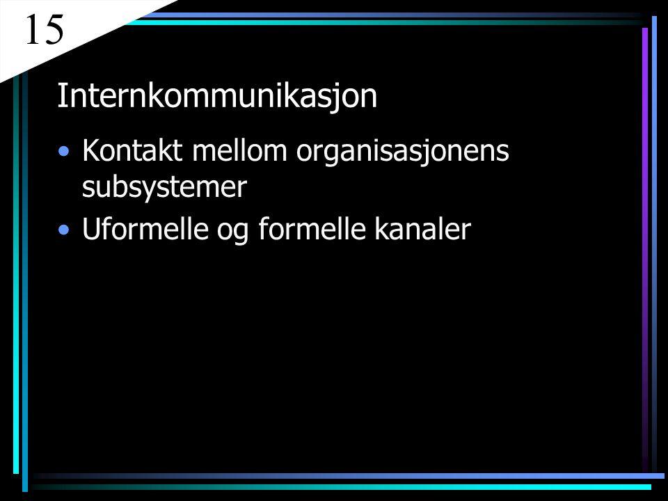 15 Internkommunikasjon Kontakt mellom organisasjonens subsystemer
