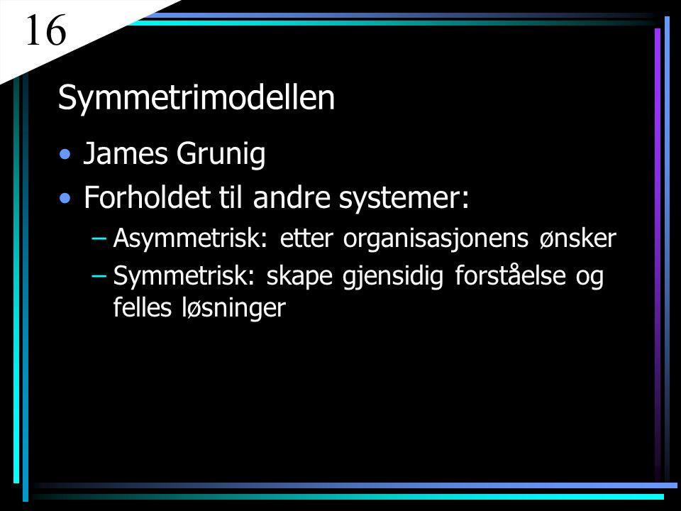 16 Symmetrimodellen James Grunig Forholdet til andre systemer:
