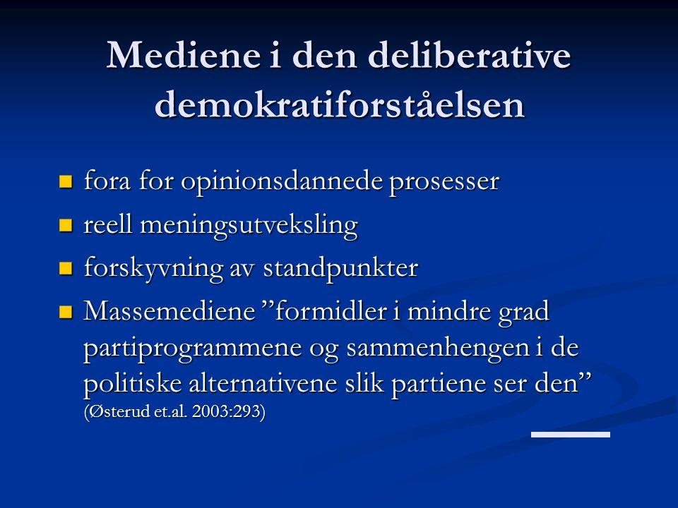 Mediene i den deliberative demokratiforståelsen