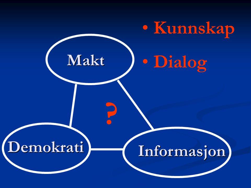 Kunnskap Dialog Makt Demokrati Informasjon