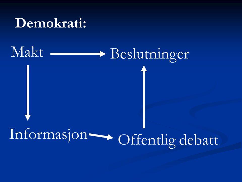 Demokrati: Makt Beslutninger Informasjon Offentlig debatt
