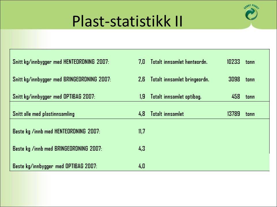 Plast-statistikk II Snitt kg/innbygger med HENTEORDNING 2007: 7,0