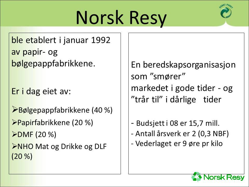 Norsk Resy ble etablert i januar 1992 av papir- og bølgepappfabrikkene. Er i dag eiet av: Bølgepappfabrikkene (40 %)