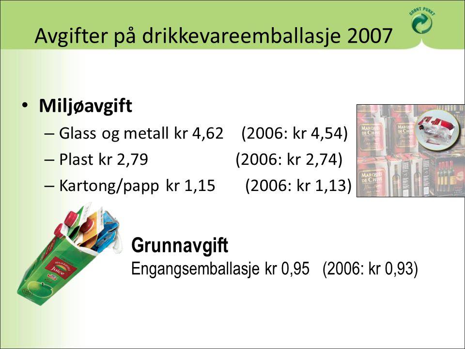 Avgifter på drikkevareemballasje 2007