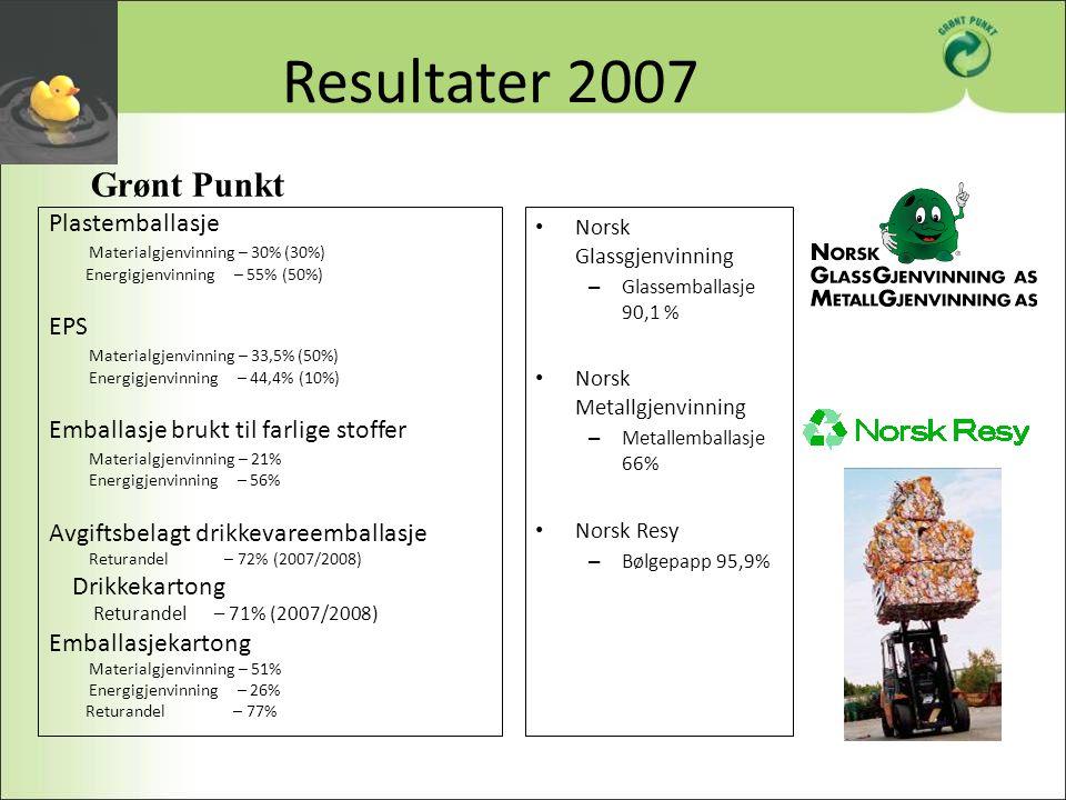 Resultater 2007 Grønt Punkt Plastemballasje EPS