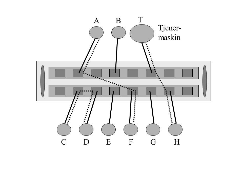 A B T Tjener- maskin C D E F G H