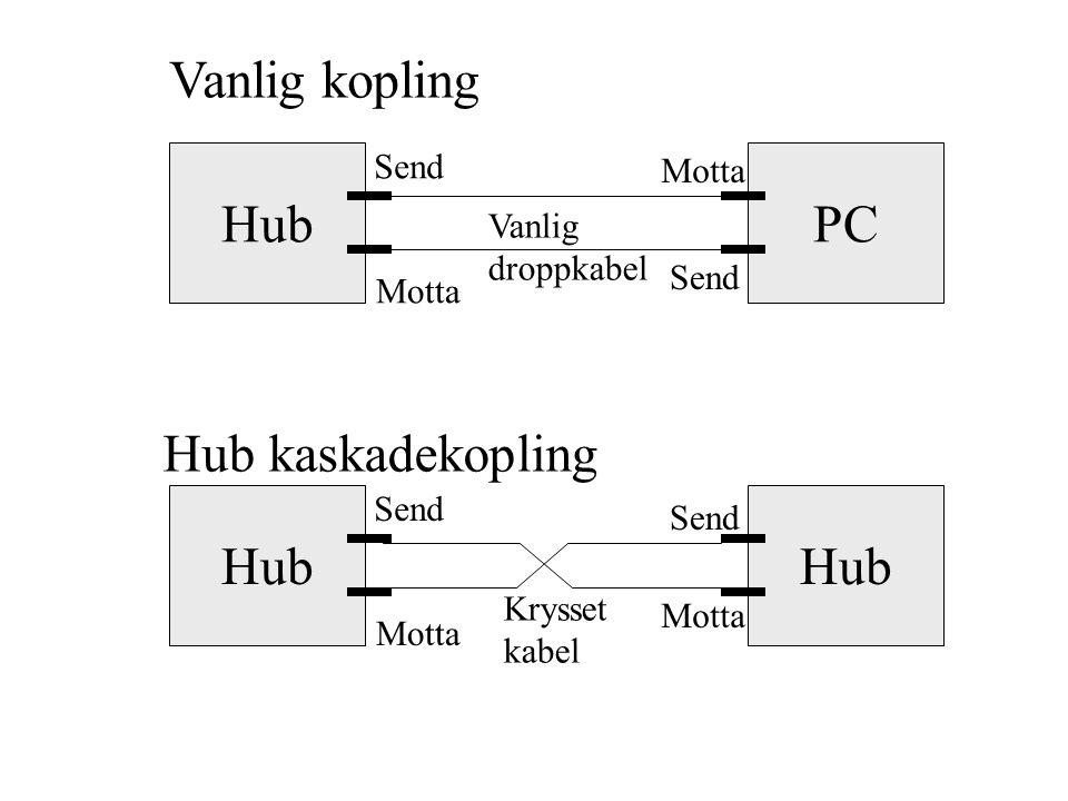 Vanlig kopling Hub PC Hub kaskadekopling Hub Hub Send Motta Vanlig