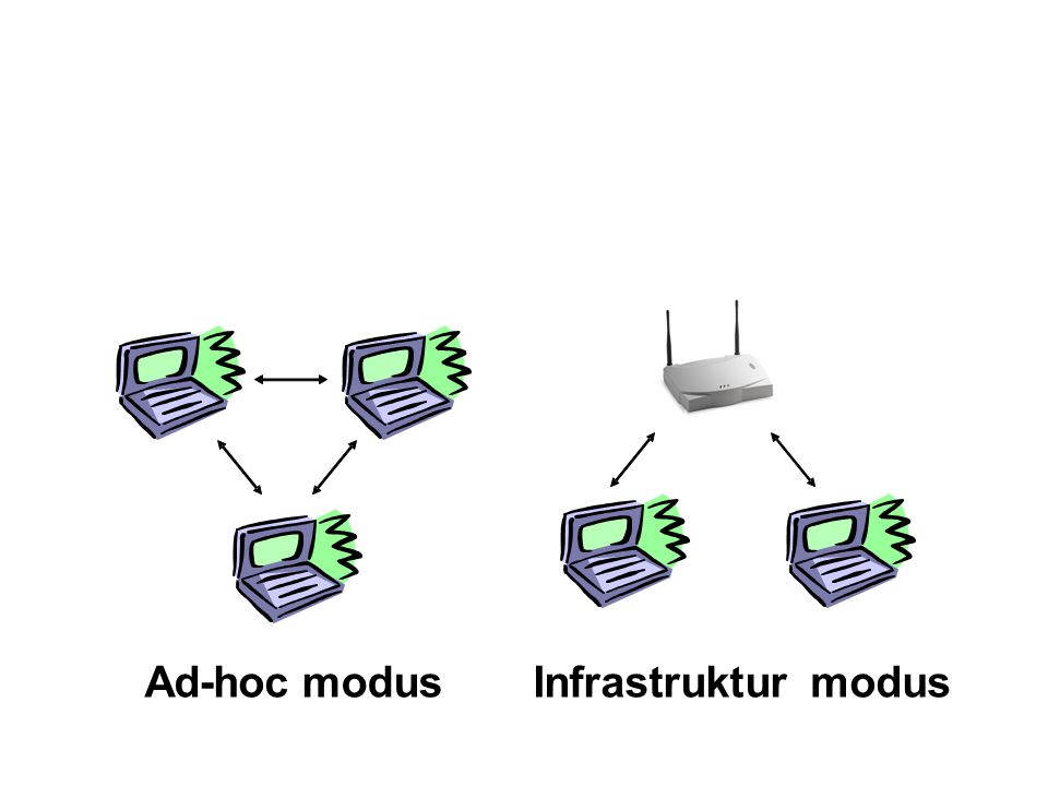 To modi for WLAN Ad - hoc modus Infrastruktur modus