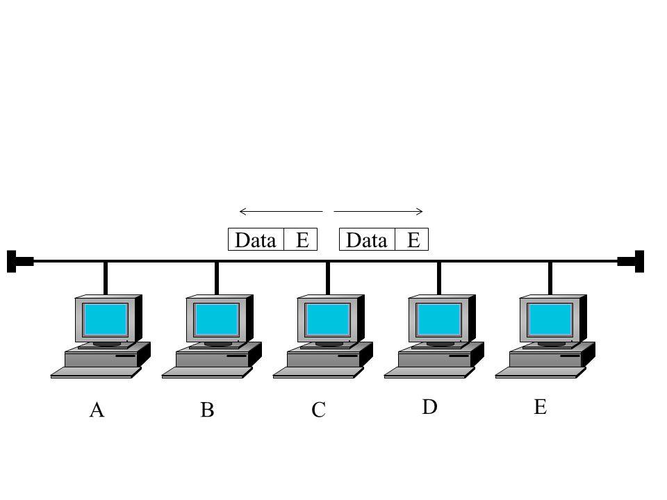 Data E Data E A B C D E