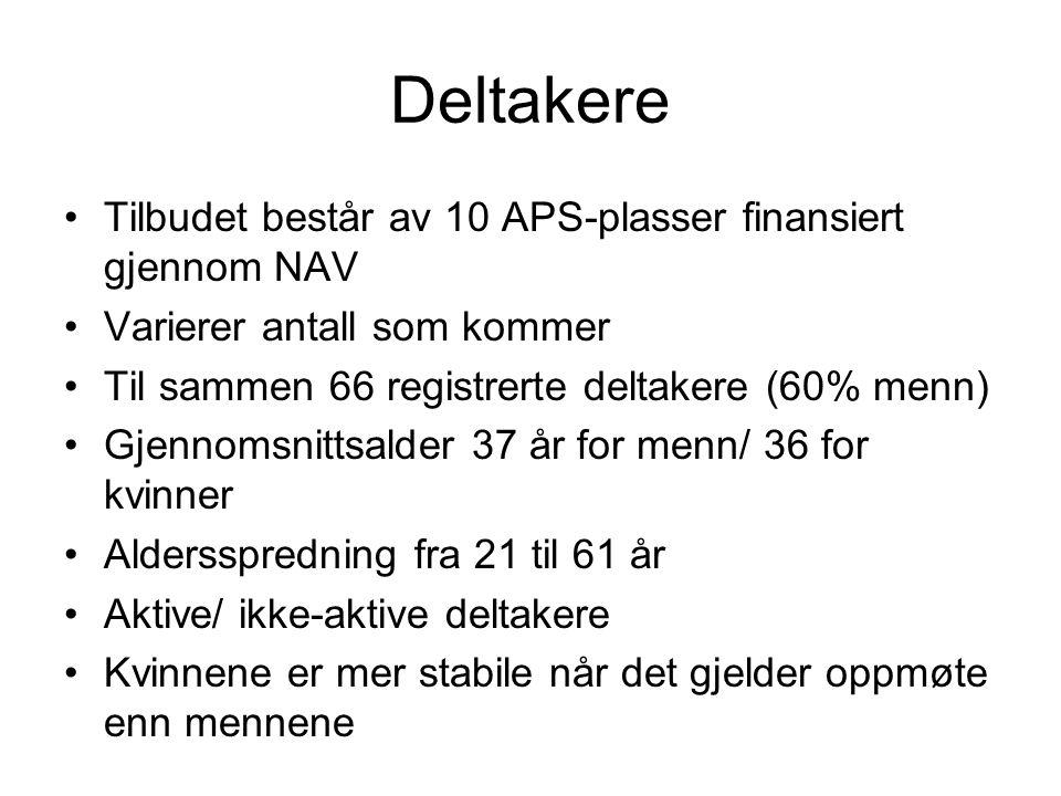 Deltakere Tilbudet består av 10 APS-plasser finansiert gjennom NAV