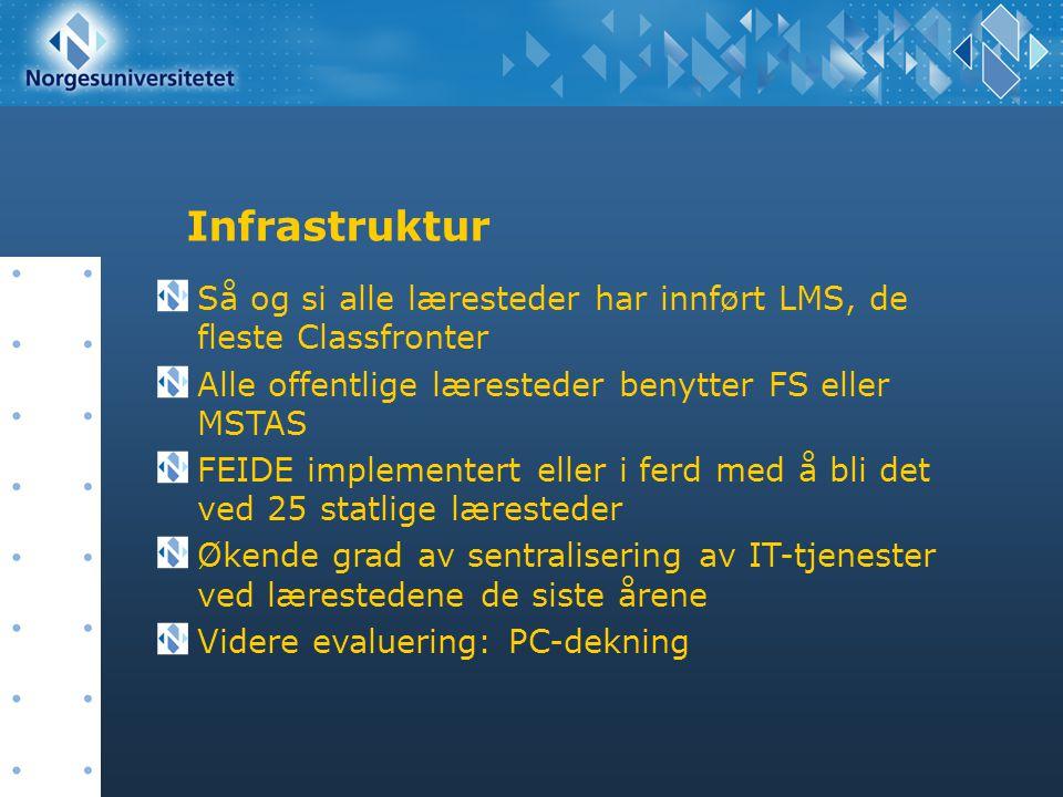 Infrastruktur Så og si alle læresteder har innført LMS, de fleste Classfronter. Alle offentlige læresteder benytter FS eller MSTAS.