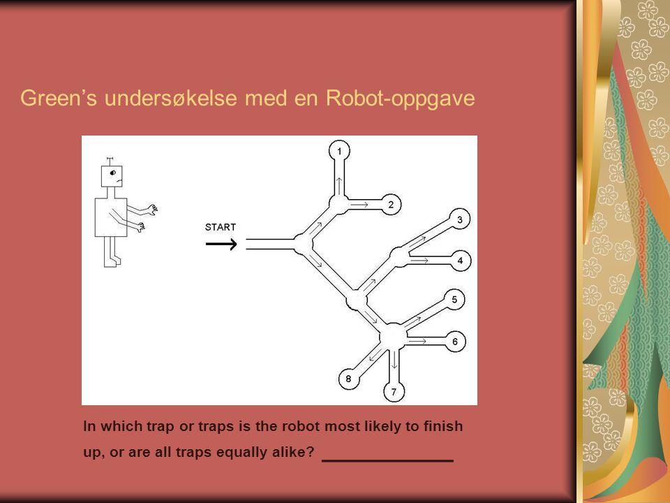 Green's undersøkelse med en Robot-oppgave
