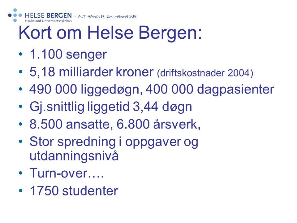 Kort om Helse Bergen: 1.100 senger