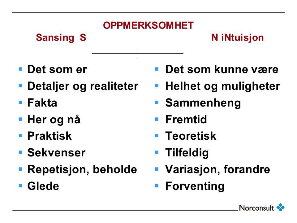 OPPMERKSOMHET Sansing S N iNtuisjon