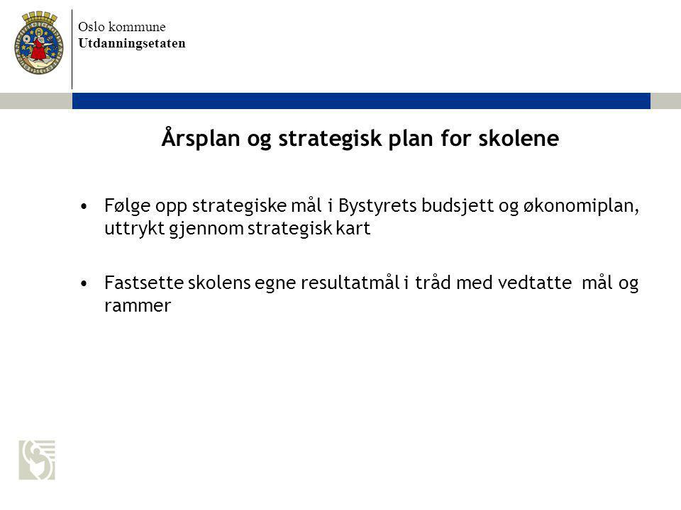 Årsplan og strategisk plan for skolene
