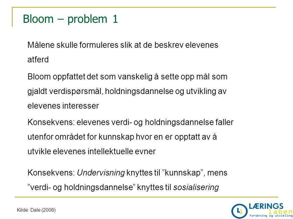 Bloom – problem 1 Målene skulle formuleres slik at de beskrev elevenes atferd.