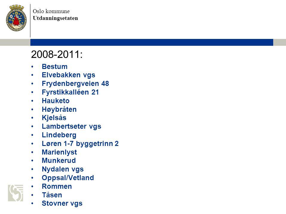 2008-2011: Bestum Elvebakken vgs Frydenbergveien 48 Fyrstikkalléen 21