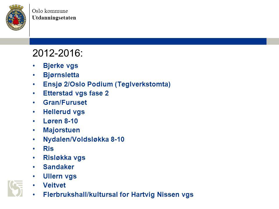 2012-2016: Bjerke vgs Bjørnsletta Ensjø 2/Oslo Podium (Teglverkstomta)