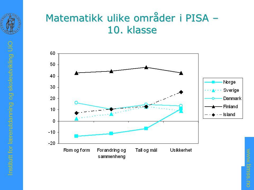 Matematikk ulike områder i PISA – 10. klasse