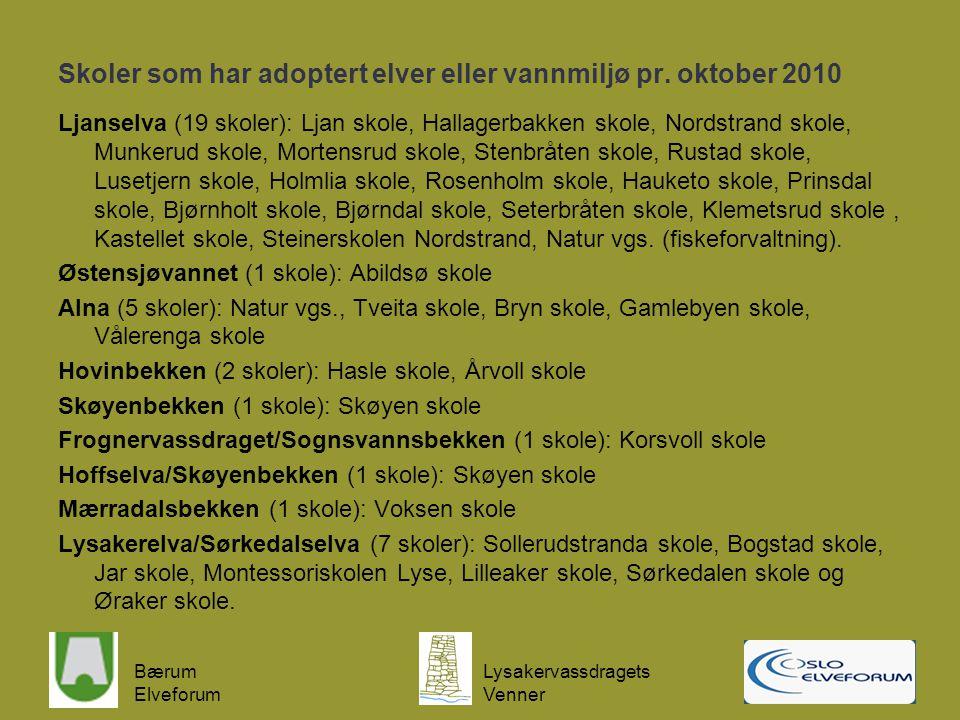 Skoler som har adoptert elver eller vannmiljø pr. oktober 2010