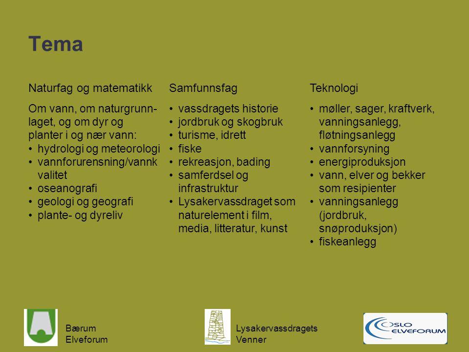 Tema Naturfag og matematikk Samfunnsfag Teknologi