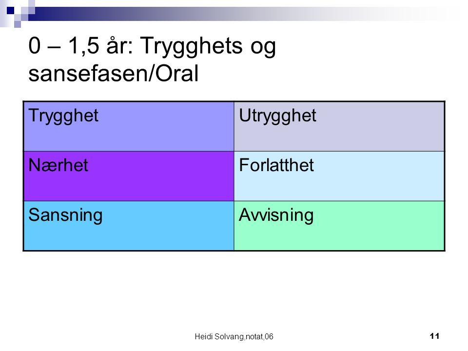 0 – 1,5 år: Trygghets og sansefasen/Oral