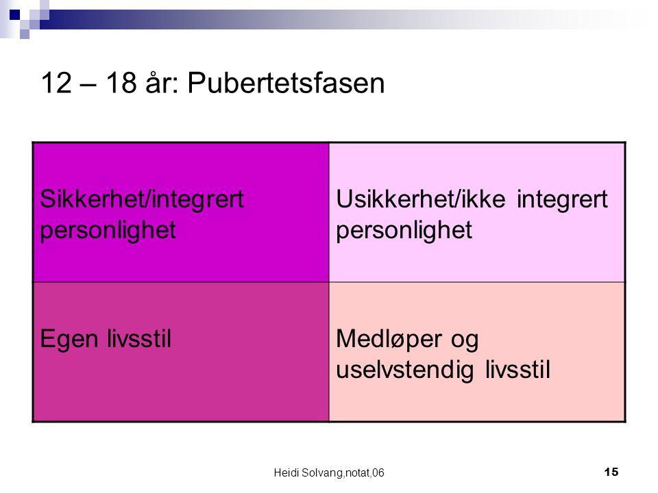 12 – 18 år: Pubertetsfasen Sikkerhet/integrert personlighet