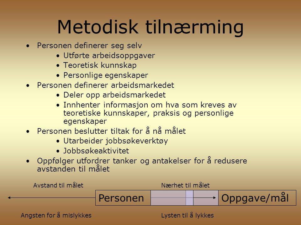 Metodisk tilnærming Personen Oppgave/mål Personen definerer seg selv